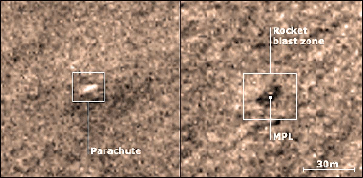 March 28, 2000 – Mixed Signals