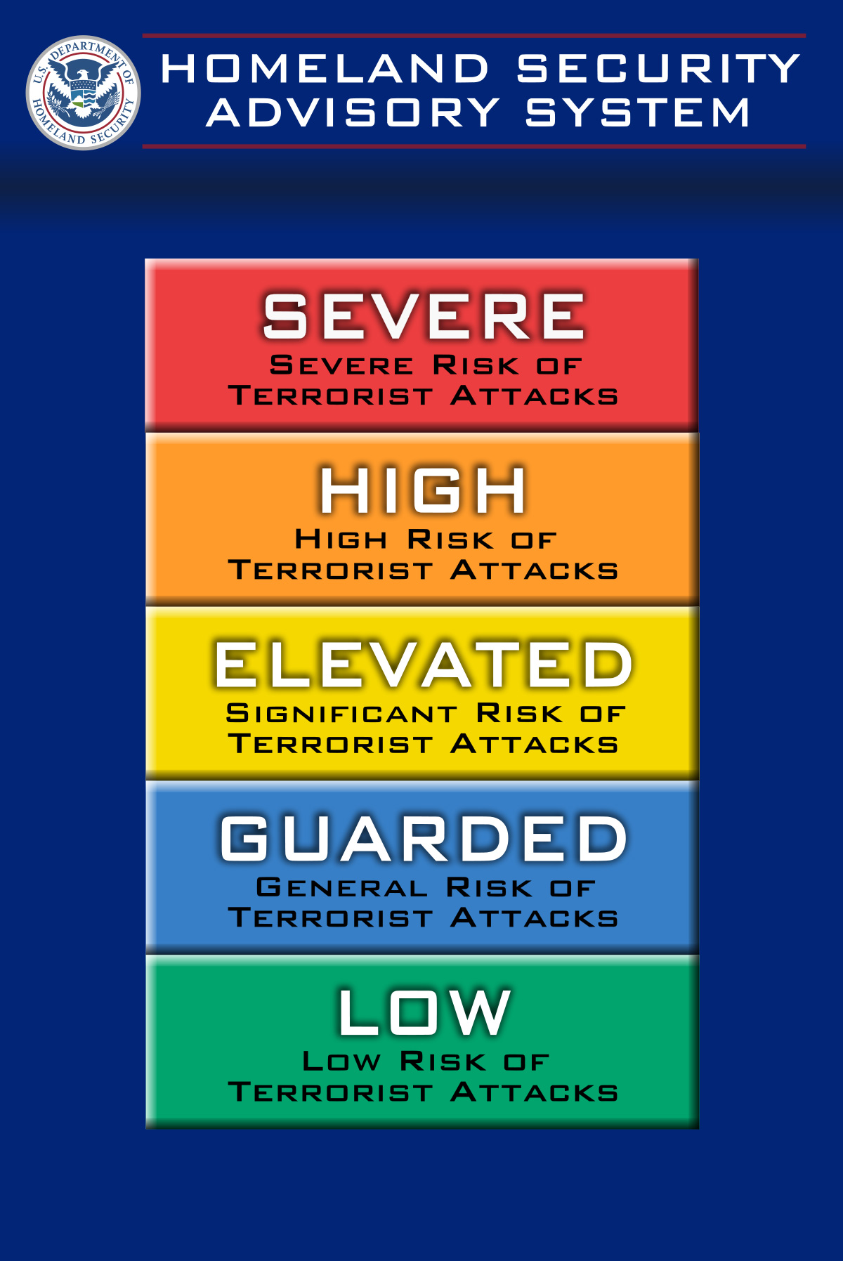March 12, 2003 – This Is The Modern World – Terrorism And The Color Chart